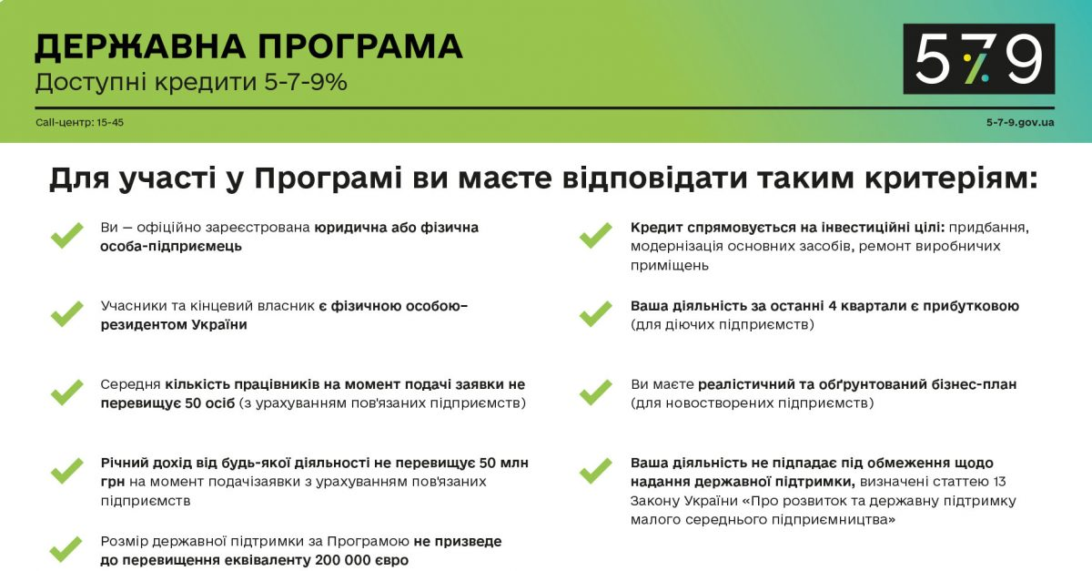 Без Купюр Бізнесу пропонують «Доступні кредити 5-7-9%» Україна сьогодні  доступні кредити Андрій Балонь 2020 рік