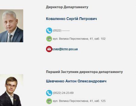 На Кіровоградщині постане перед судом жінка, яка поставляла дівчат до борделів РФ