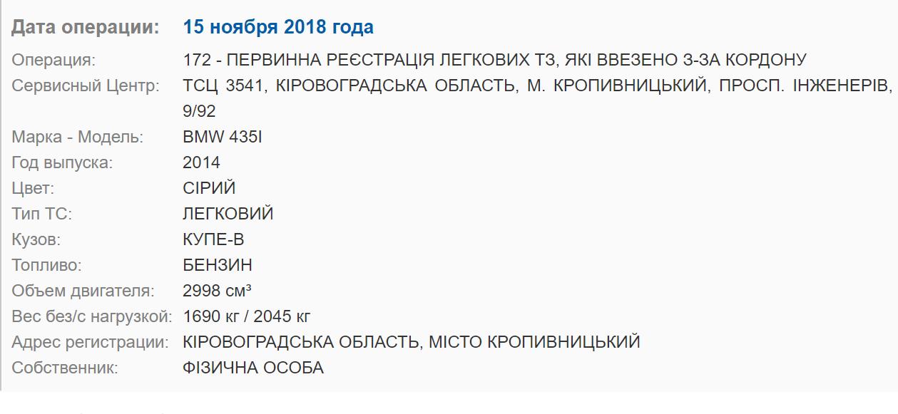 Без Купюр BMW, на якому влаштували дрифт у центрі Харкова, належить синові депутата Кіровоградської облради. ВІДЕО За кермом  Харків дрифт Oлександр Чумак 2020 рік