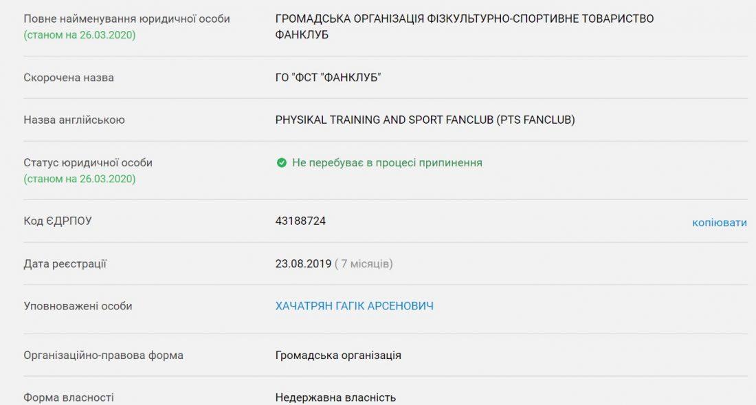 Без Купюр Кропивницький фітнес-центр працює не зважаючи на карантин і два адмінпротоколи. ВІДЕО Вiдео  Фанклуб поліція карантин Гарік Хачтрян Артур Полянський адмінвідповідальність 2020 рік