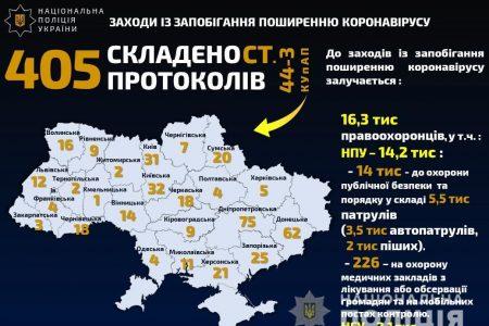 На Кіровоградщині поліцейські склади 9 проколів за порушення карантинних заходів