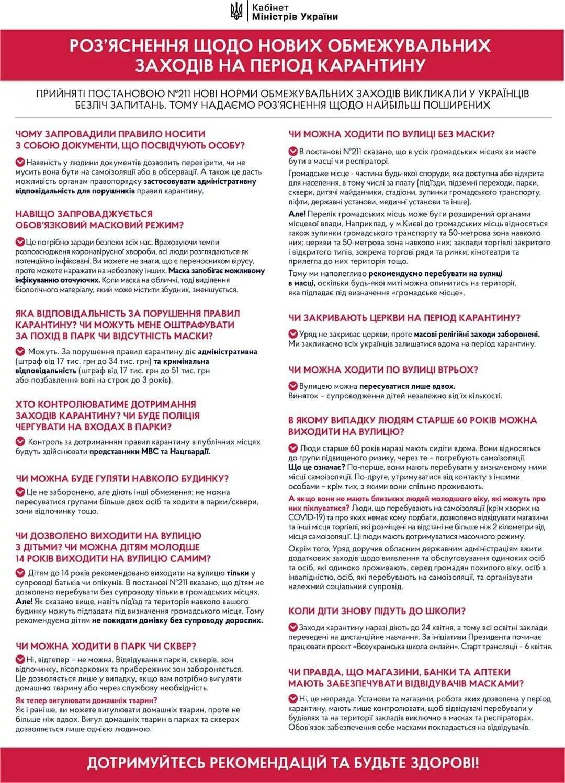 Без Купюр Які правила сьогодні стали обов'язковими в умовах карантину і як це пояснюють в уряді Україна сьогодні  обмеження Коронавірус в Україні карантин Кабмін 2020 рік