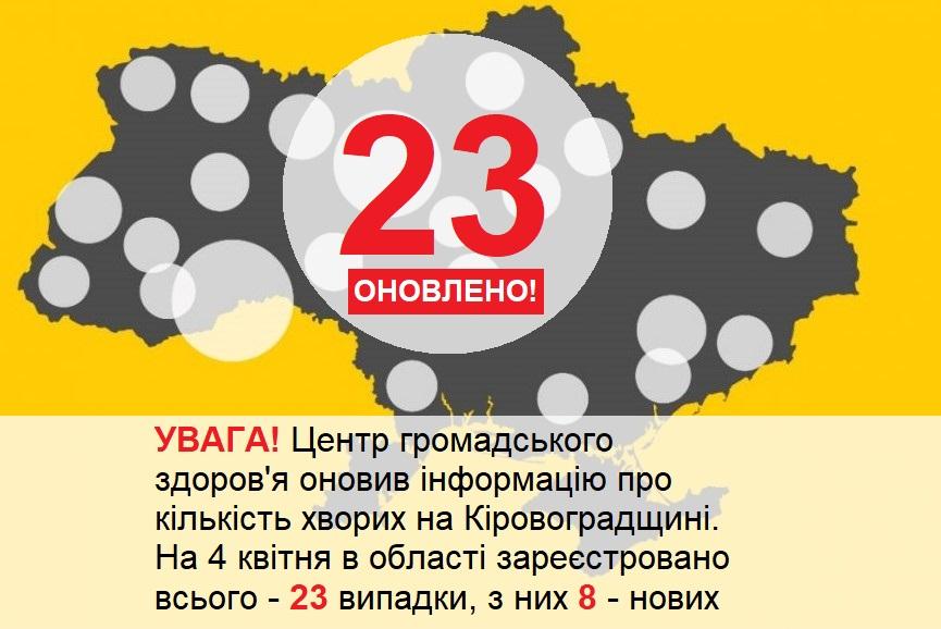 Без Купюр На Кіровоградщині за добу зареєстрували нові випадки коронавірусу. ОНОВЛЕНО Здоров'я  Коронавірус в Україні 2020 рік