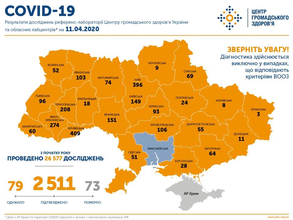 Без Купюр На Кіровоградщині вже більше сотні підтверджених випадків коронавірусу Здоров'я  Коронавірус в Україні Кіровоградщина 2020 рік