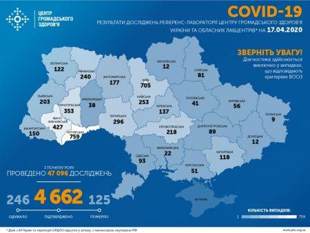Оперативні дані про COVID-19 на Кіровоградщині на 17 квітня