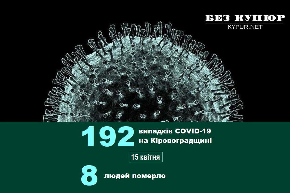 Без Купюр Кіровоградщина: майже дві сотні хворих на COVID-19  і восьма смерть Життя  Коронавірус в Україні Кіровоградщина
