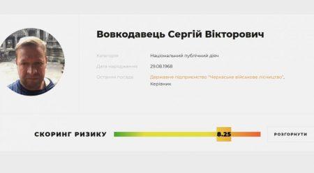 На Кіровоградщині оголосили підозру керівнику військового лісництва Міністерства оборони