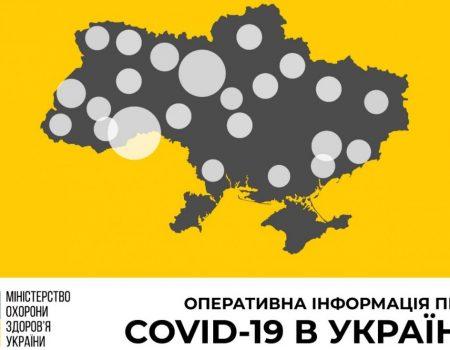 Кропивницький посів друге місце в Україні за зручністю громадського транспорту