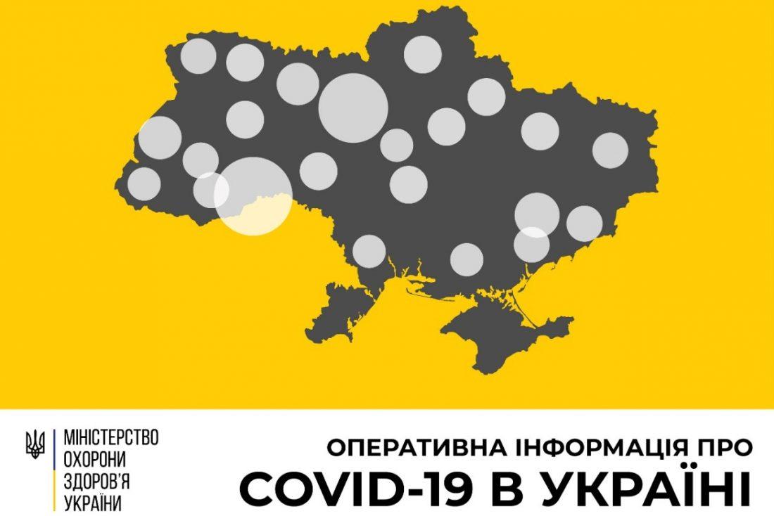 Без Купюр Кількість хворих на COVID-19 на Кіровоградщині зросла більше, ніж удвічі Здоров'я  пандемія Коронавірус в Україні Кіровоградщина 2020 рік