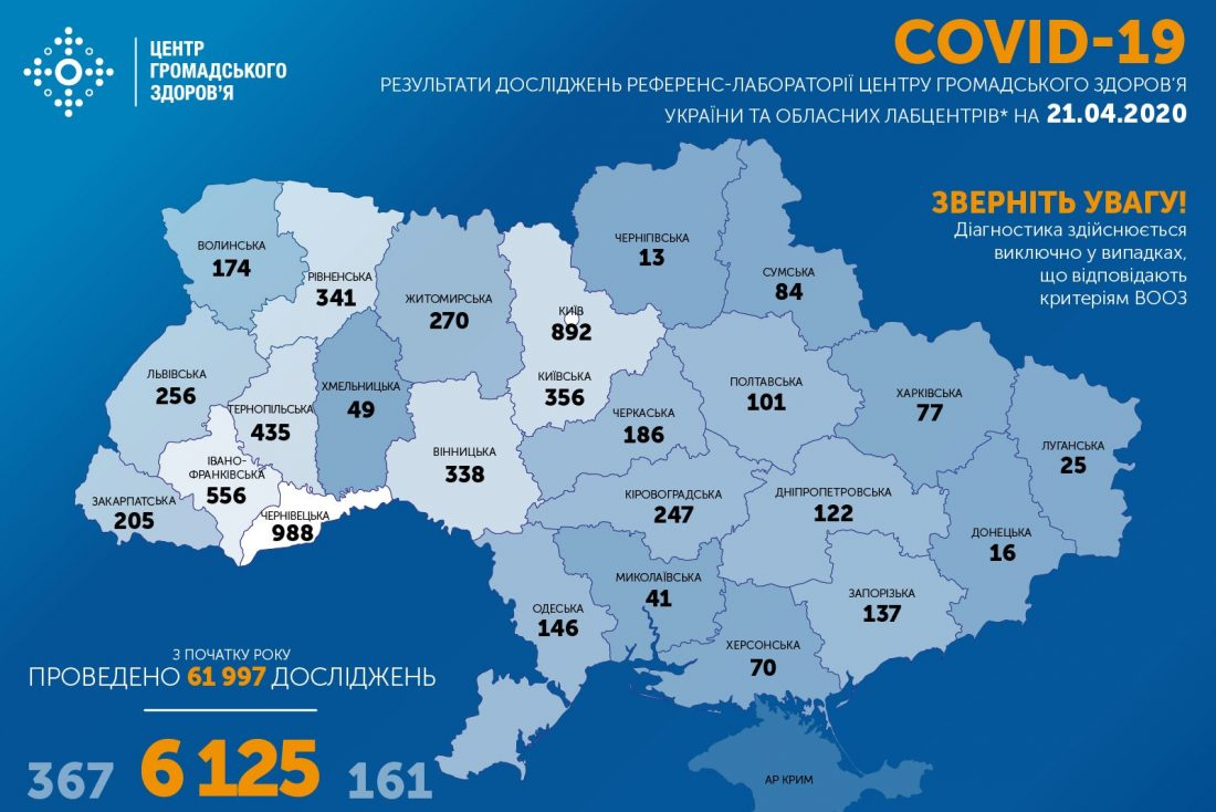 Без Купюр 247 випадків COVID-19 зареєстровано на Кіровоградщині Здоров'я  Коронавірус в Україні Кіровогращина 2020 рік