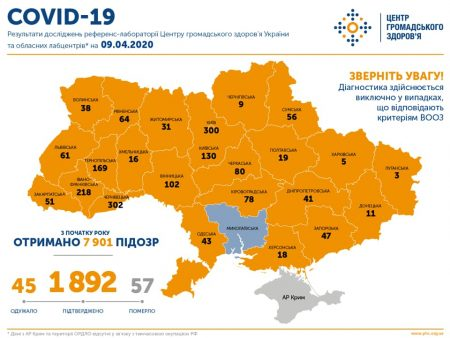 Оперативна інформація про захворювання на COVID-19 на Кіровоградщині на 9 квітня