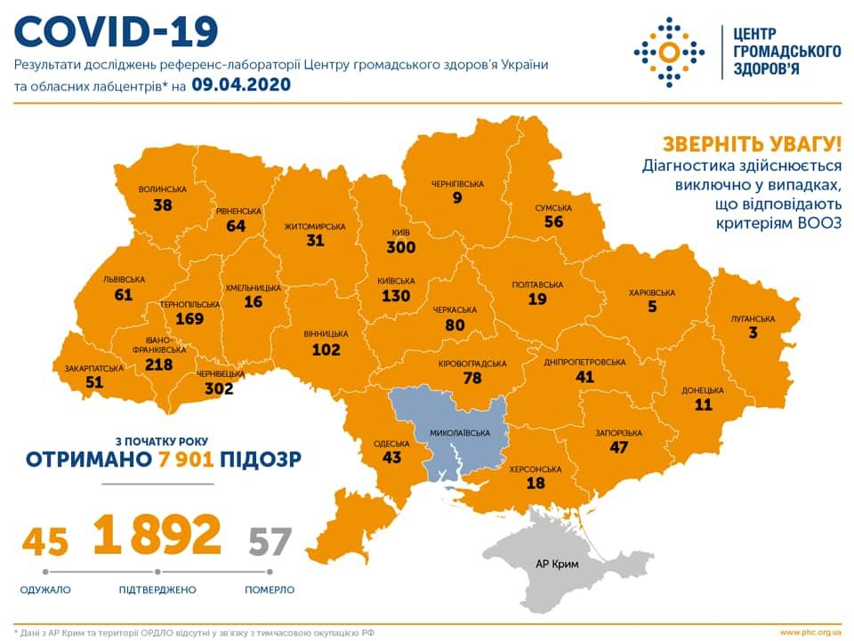 Без Купюр Оперативна інформація про захворювання на COVID-19 на Кіровоградщині на 9 квітня Здоров'я  Коронавірус в Україні Кіровоградщина 2020 рік