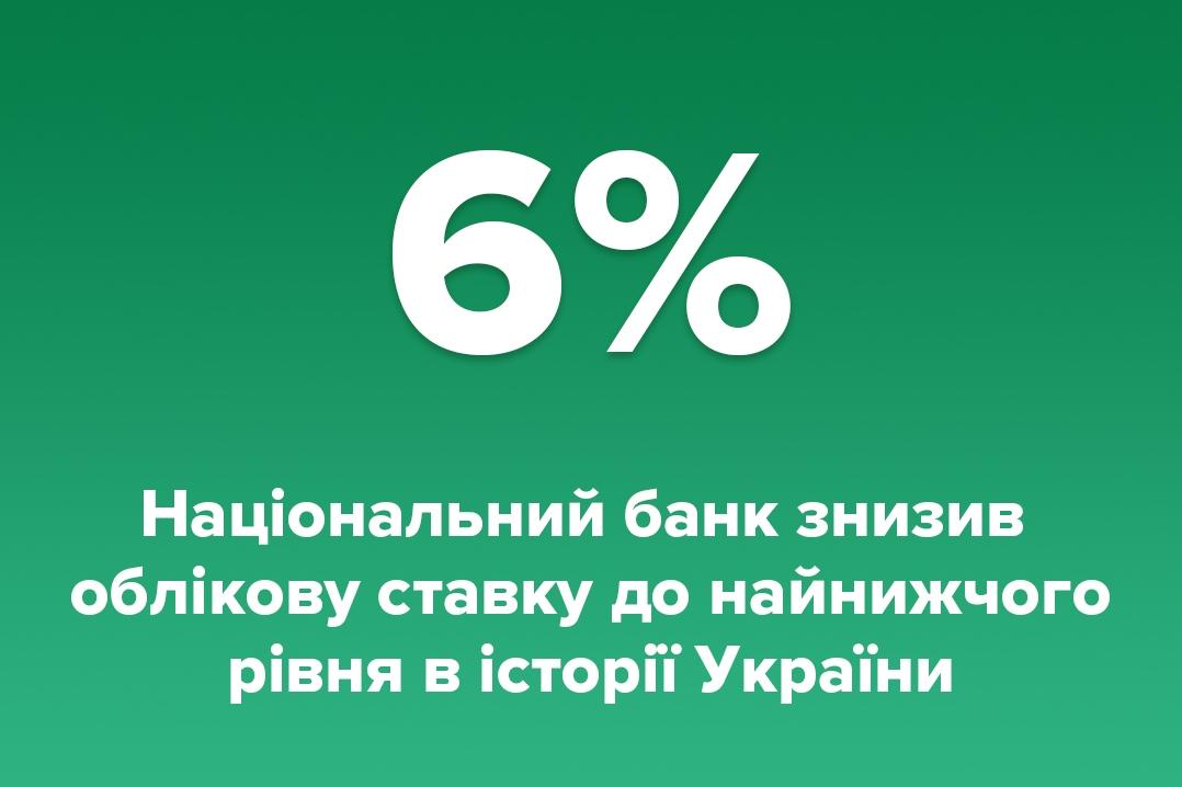 Без Купюр Нацбанк України знизив облікову ставку до найнижчого рівня в історії Україна сьогодні  ставки кредитів облікова ставка Нацбанк 2020 рік
