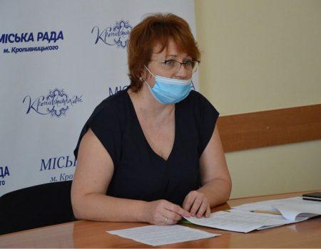 У Кропивницькому оголосили конкурс на «Кращого роботодавця року»