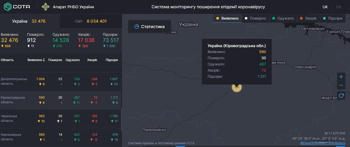 Без Купюр На Кіровоградщині зареєстрували 4 нові випадки захворювання на коронавірус Здоров'я  одужання летальні випадки Коронавірус в Україні 2020 рік