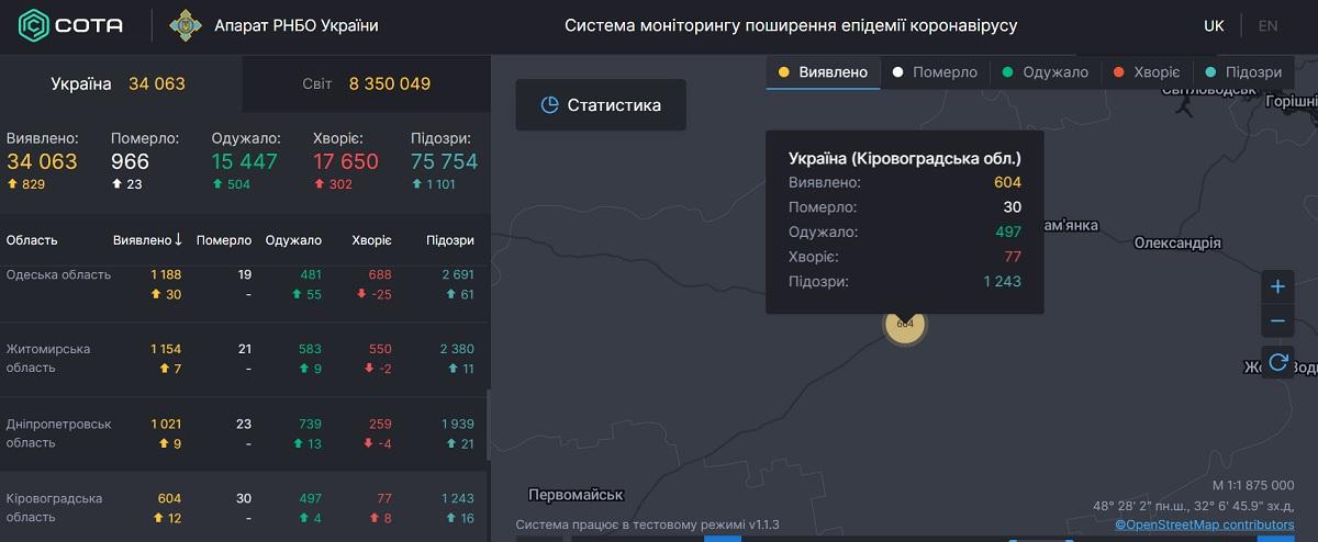 Без Купюр На Кіровоградщині зареєстрували 12 нових випадків захворювання на COVID-19 Здоров'я  летальні випадки Коронавірус в Україні захворюваність 2020 рік