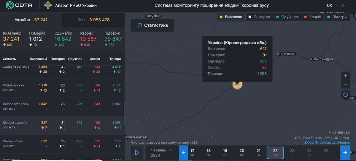 Без Купюр На Кіровоградщині зареєстрували новий летальний випадок серед хворих на COVID-19. ДОПОВНЕНО Здоров'я  летальний випадок Коронавірус в Україні 2020 рік