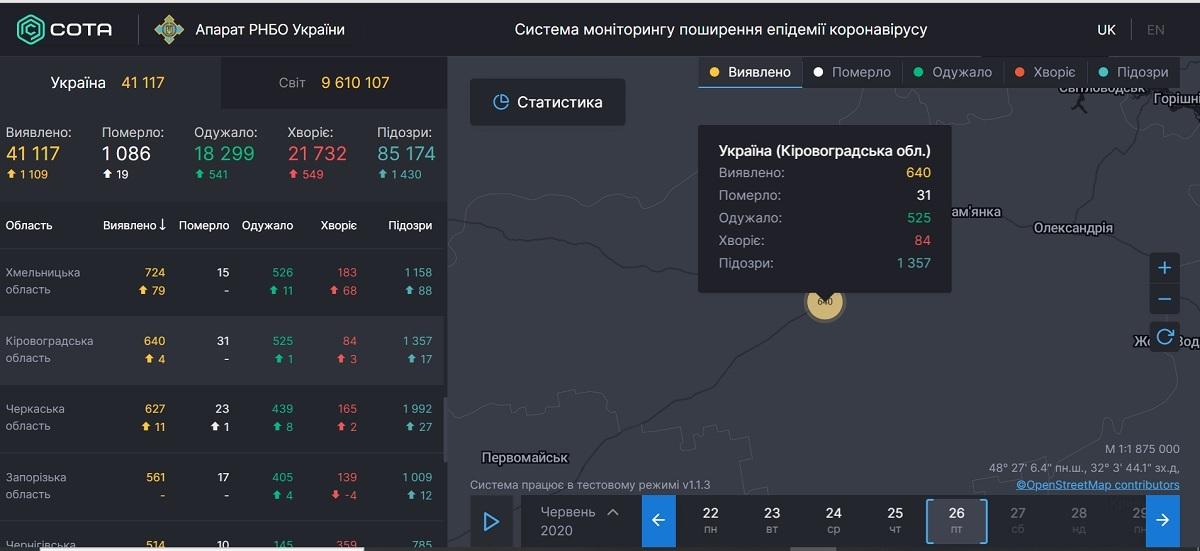 Без Купюр На Кіровоградщині виявили ще 4 нові випадки захворювання на коронавірус Здоров'я  летальні випадки Коронавірус в Україні захворювання 2020 рік
