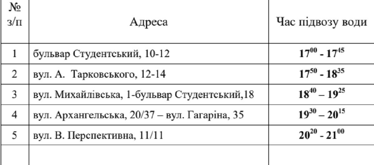 Без Купюр У центральній частині Кропивницького відключать воду Життя  Дніпро-Кіровоград відключення води 2020 рік
