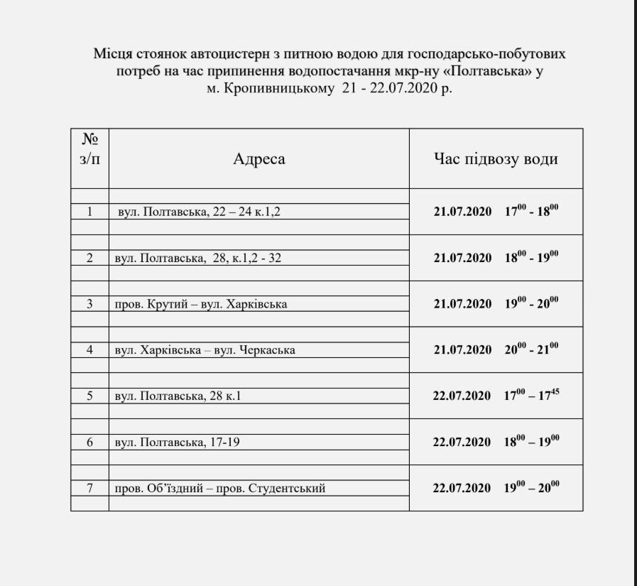 Без Купюр Графік підвезення питної води на вулицю Полтавську та прилеглий житловий масив Життя  вода Аварія 2020 рік