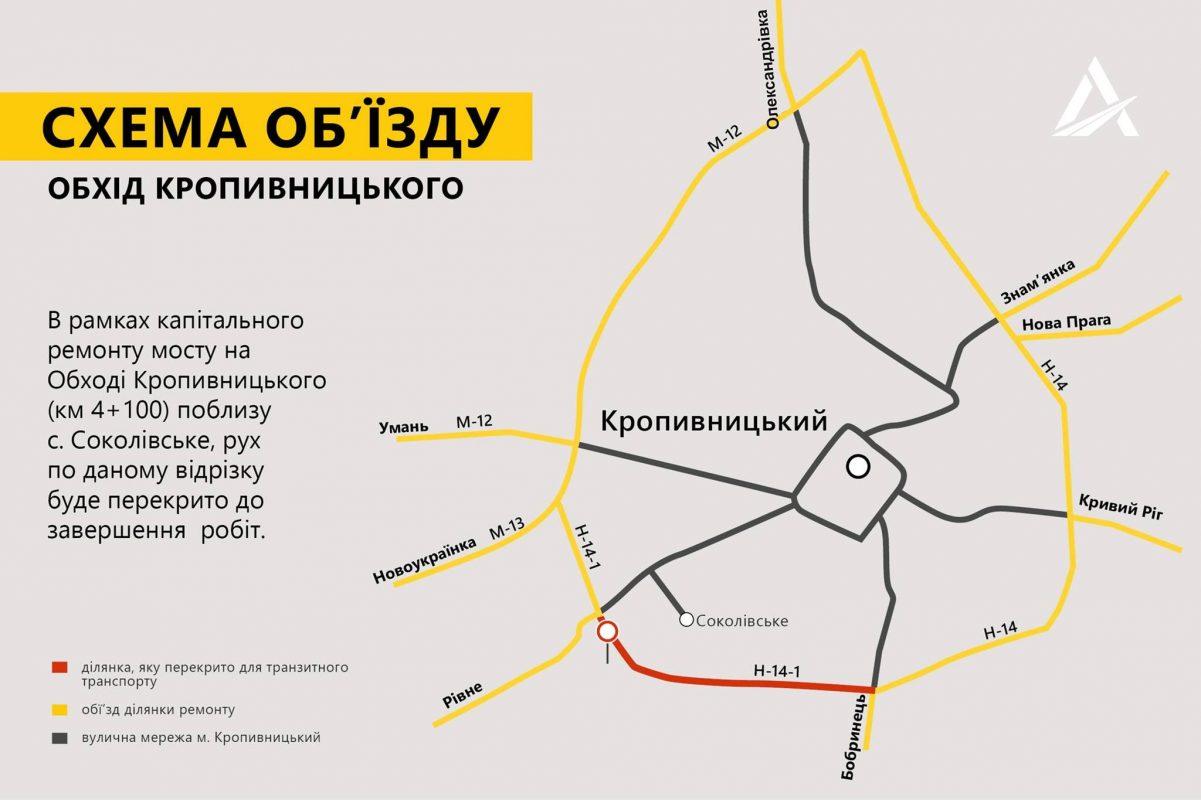 Без Купюр Міст на дорозі  в обхід Кропивницького перекрили для транспорту до листопада За кермом  Соколівське ремонт 2020 рік