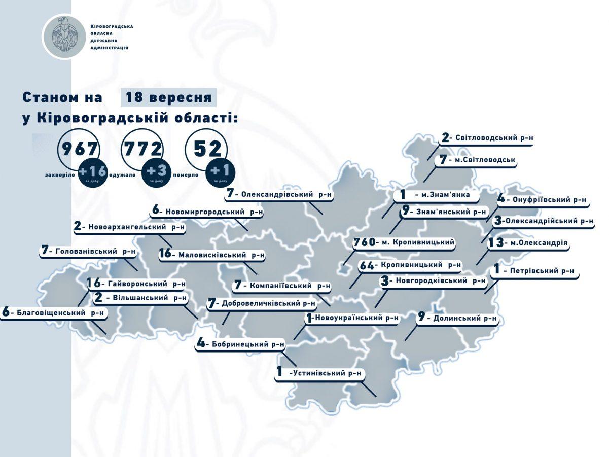 Без Купюр Кіровоградщина: 52-ий летальний випадок та 16 нових хворих на COVID-19 Здоров'я  смерть новини Коронавірус в Україні Кіровоградщина 2020 рік