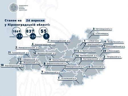 Статистика COVID-19 на Кіровоградщині: 16 – захворіли, 24 – одужали