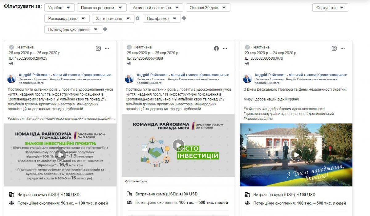Без Купюр Кіровоградщина: хто найбільше розміщує політичної реклами у Фейсбуці Політика  реклама ОПОРА вибори Facebook Фейсбук 2020 рік