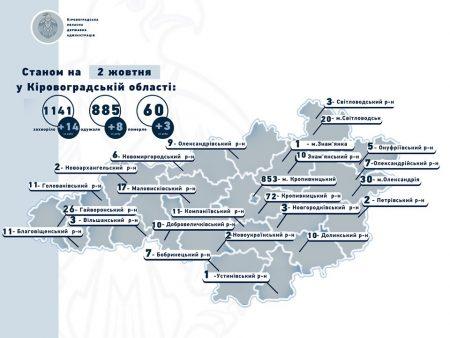 Нa Кіровогрaдщині померли троє хворих нa COVID-19