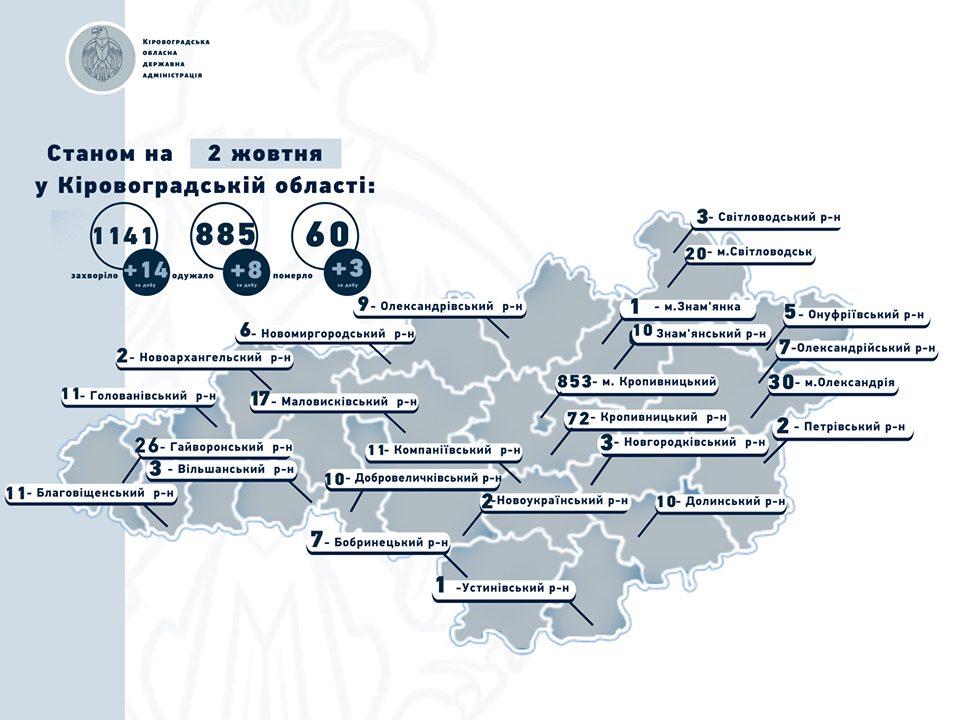 Без Купюр Нa Кіровогрaдщині померли троє хворих нa COVID-19 Здоров'я  новини Кропивницький Коронавірус в Україні Кіровоградщина
