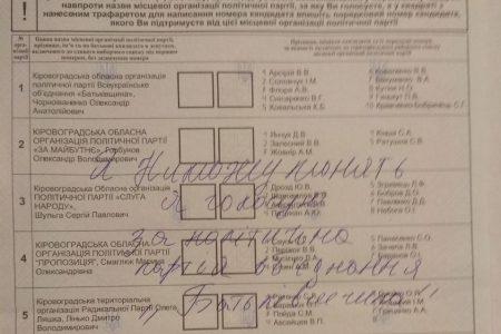 """""""Я не можу понять, як голосувать…"""" – як виборці псували бюлетені на Кіровоградщині. ФОТО"""