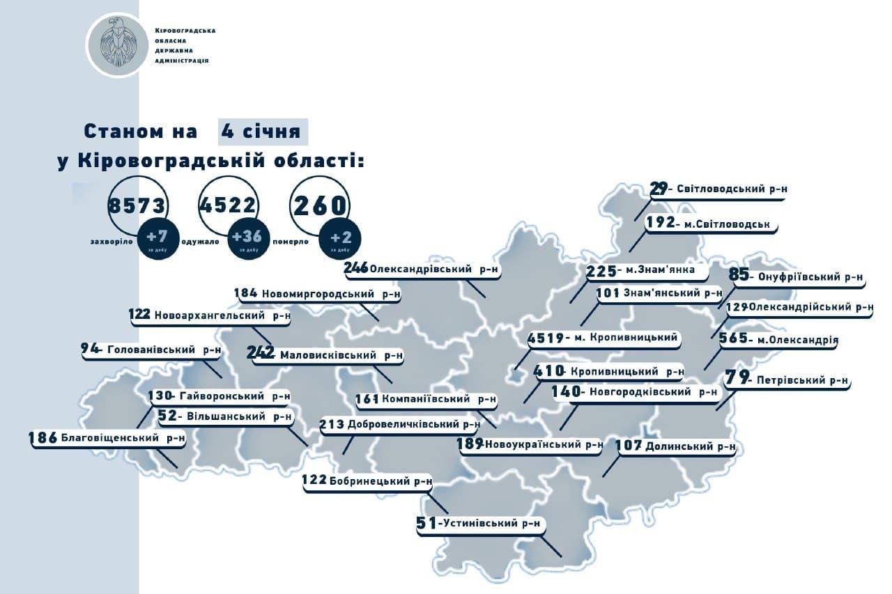 Без Купюр Статистика COVID-19 на Кіроворадщині на 6 січня Здоров'я  новини Кропивницький Коронавірус в Україні Кіровоградщина
