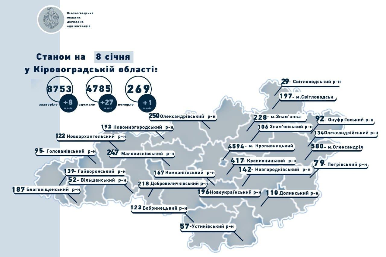 Без Купюр Офіційна статистика COVID-19 на Кіровоградщині Здоров'я  новини Коронавірус в Україні Кіровоградщина