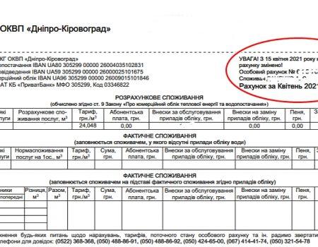 На Кіровоградщині померло троє хворих на COVID-19