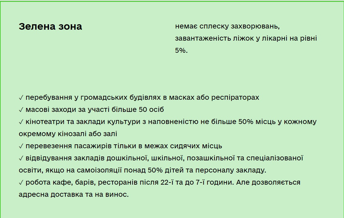 Без Купюр З 23 вересня в усіх регіонах України діятиме «жовтий» рівень епіднебезпеки. Що зміниться? Головне Україна сьогодні  новини Кропивницький Коронавірус в Україні Кіровоградщина 2021 Вересень